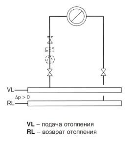 Прямой контур системы отопления