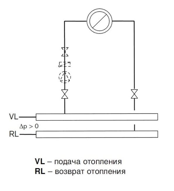 контур системы отопления