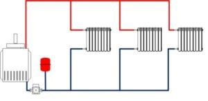 Бвухтрубная система разводки отопления