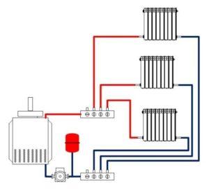 Лучевая схема расводки отопления